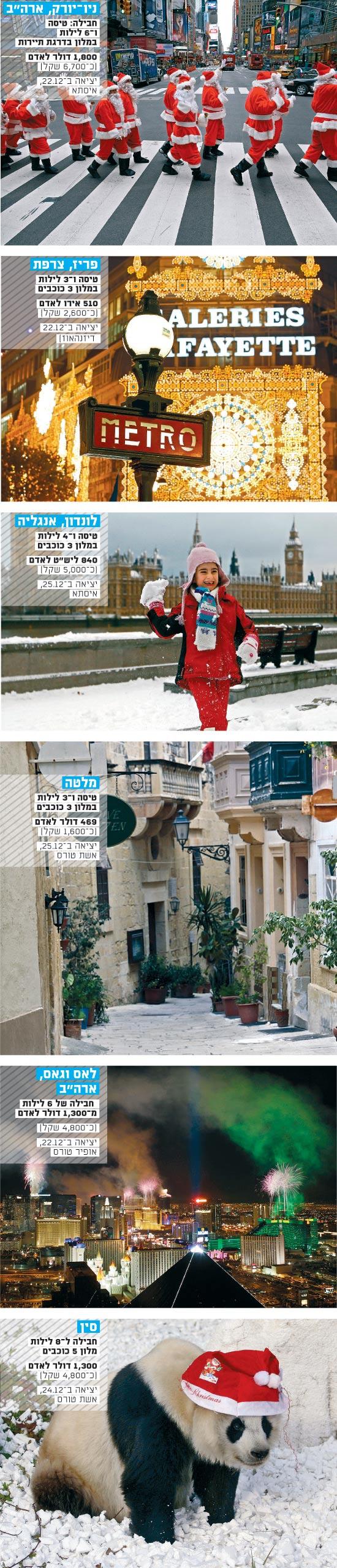 כשסנטה יצא לשופינג / צלם: רויטרס